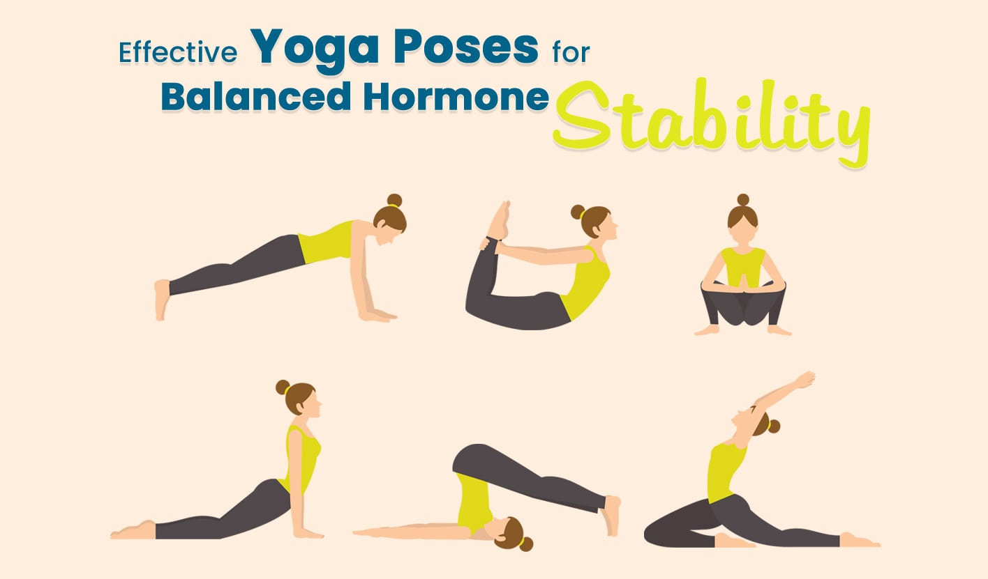 Yoga Poses, Genmedicare